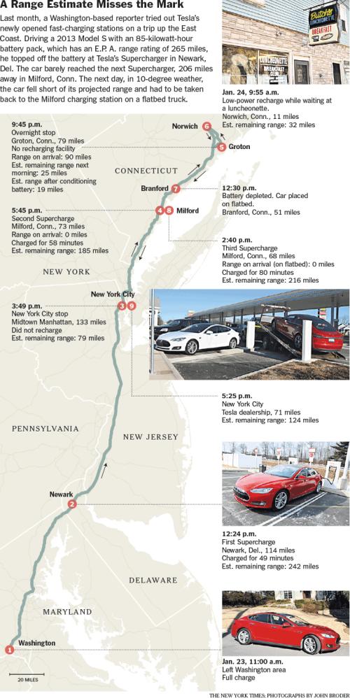 Tesladrive10tesla-map-popup-v2