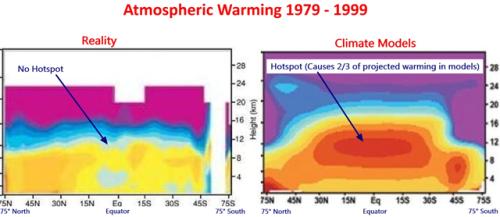 CO2hotspottogetherimage_thumb24