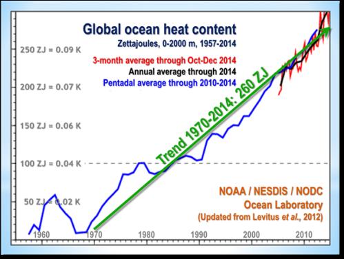 globalheatcontentclip_image018_thumb3