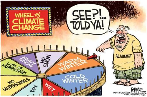 cartoonwheel-of-climate