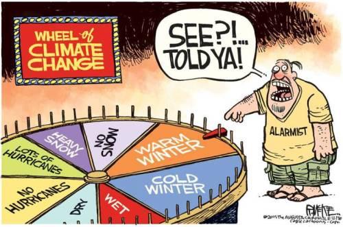 cartoonwheel-of-climate