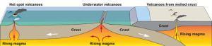 seafloorvolcano